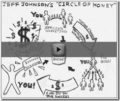 circle of money super affiliate cheat sheets thumb Jeff Johnson Reveals Super Affiliate Cheat Sheets